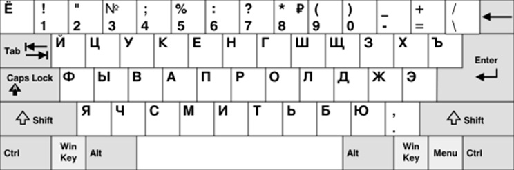 Russian language keyboard